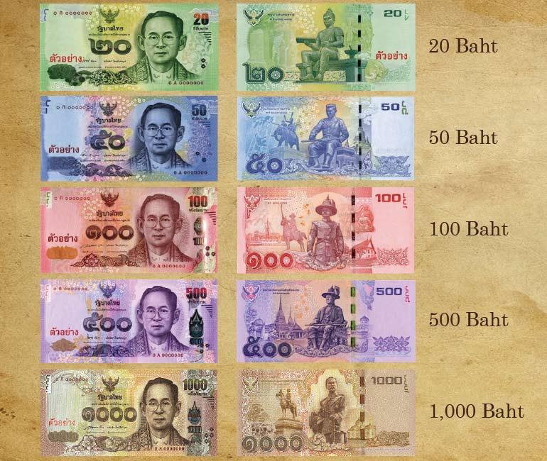 Travel Money Card Thailand